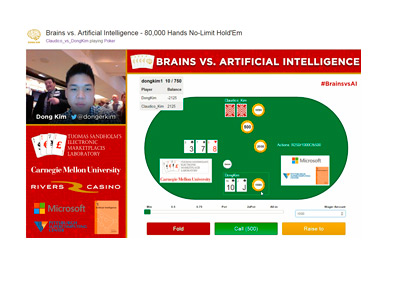 Brains vs. AI - Year 2015 - Play screenshot