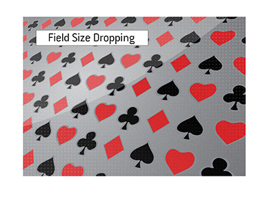 Tournament field size dropping.  What move will the poker room make next?
