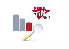 Full Tilt Poker traffic dropping - Illustration