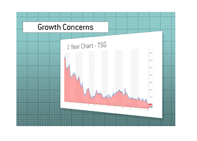 The Stars Group stock price has had a difficult year.  Chart.