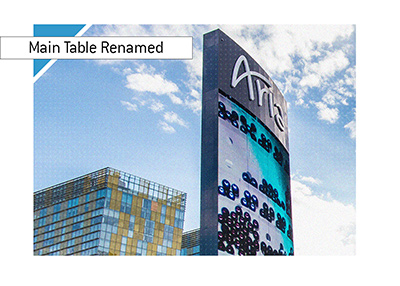 Aria Hotel and Casino main poker table renamed.  Year is 2019.  Table 1 is the new name.