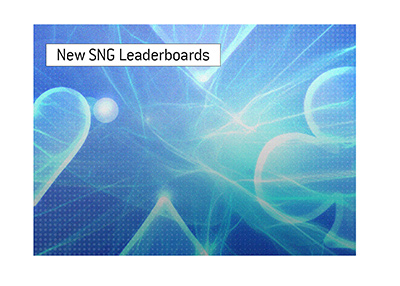 The new Sit and Go leaderboards are introduced by one of the biggest poker rooms in the world.