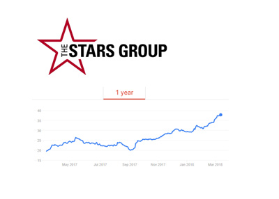 Stars Group logo above a 1y chart dated March 13th, 2018.  The stock is rising.