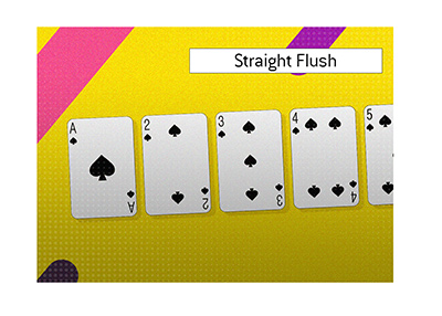 What are the odds of being dealt a Straight Flush in the game of Holdem Poker?  The King explains and provides an example.  Calculation is included.