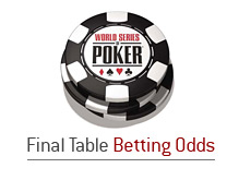 -- world series of poker 2009 - final table - betting odds --
