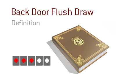 The poker dictionary entry - Back Door Flush Draw - Illustrated example.