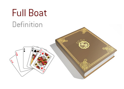 The meaning and illustration of Full Boat in the game of poker.  Also known as the Full House - Three aces and two Kings in the image displayed.