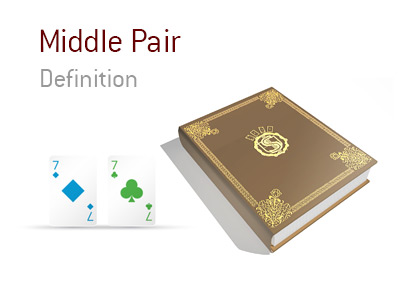 The definition of the poker term Middle Pair.  What does it mean?