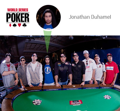 Jonathan Duhamel as part of the November 9 at the 2010 WSOP
