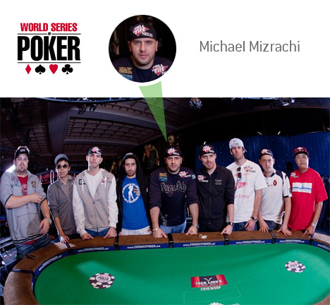 Michael The Grinder Mizrachi as part of November 9 - WSOP 2010